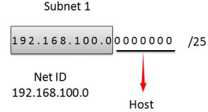 محاسبه subnet 1