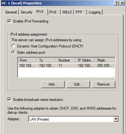 IPv.4 Tab