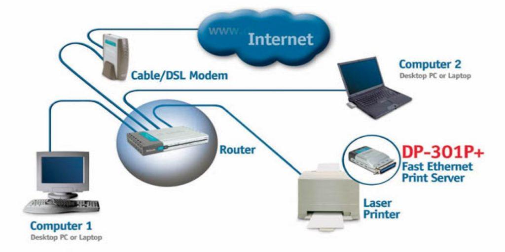 آموزش نحوه نصب پرینتر به صورت Local و Network